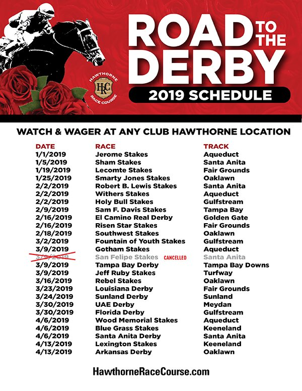 2019 Road to the Derby